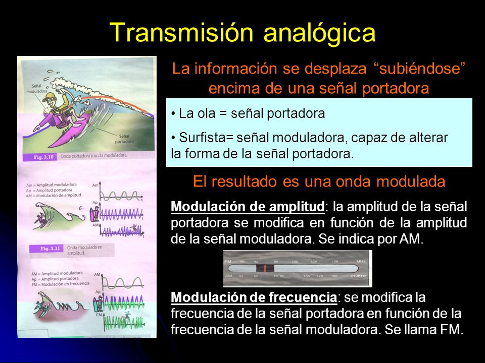Transmisión analógica La información se desplaza subiéndose encima de una señal portadora La ola = señal portadora Surfista= señal moduladora, capaz d