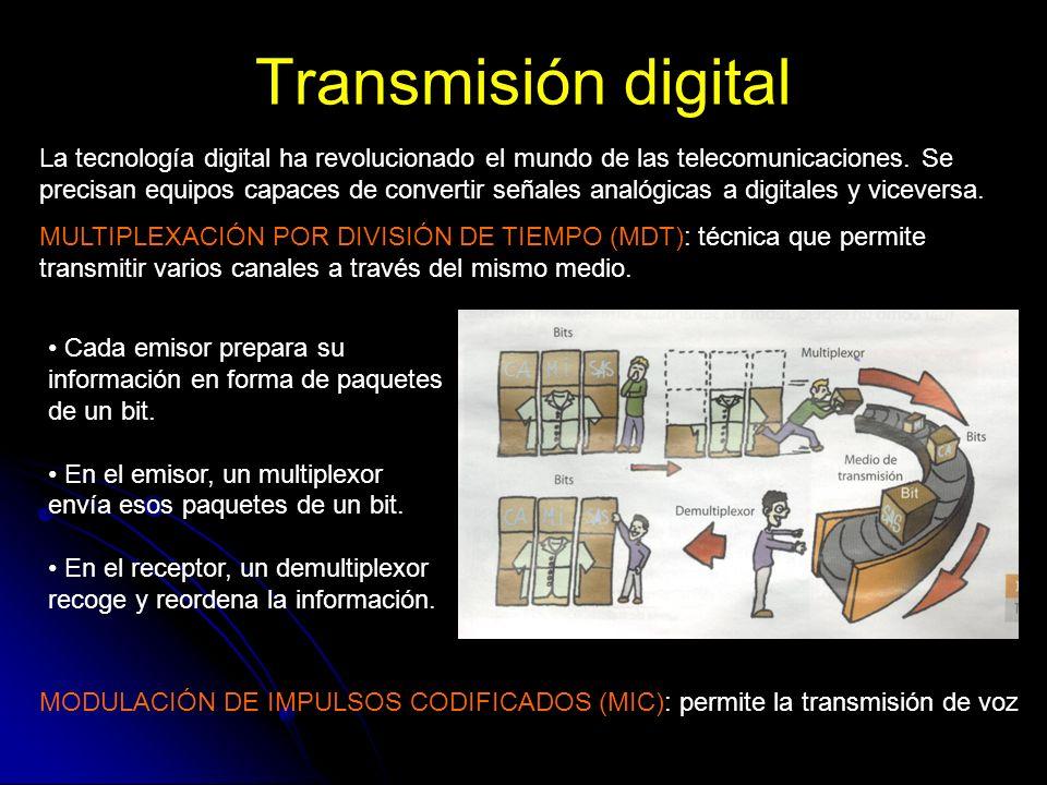Transmisión digital La tecnología digital ha revolucionado el mundo de las telecomunicaciones. Se precisan equipos capaces de convertir señales analóg