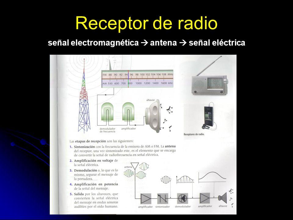Receptor de radio señal electromagnética antena señal eléctrica