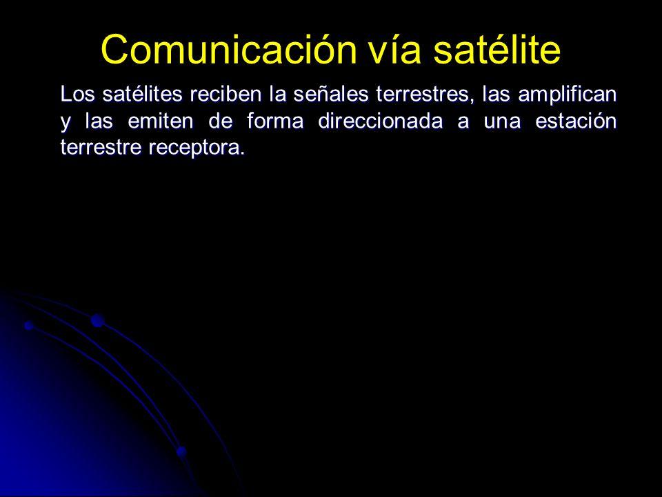 Comunicación vía satélite Los satélites reciben la señales terrestres, las amplifican y las emiten de forma direccionada a una estación terrestre rece