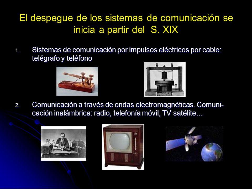 El despegue de los sistemas de comunicación se inicia a partir del S. XIX 1. Sistemas de comunicación por impulsos eléctricos por cable: telégrafo y t