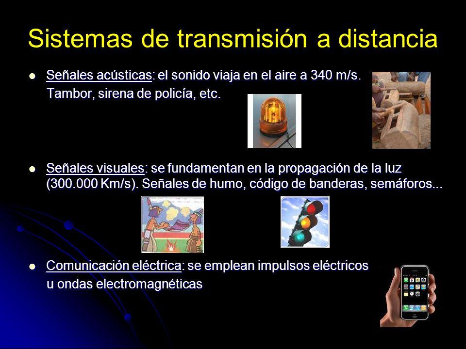 Sistemas de transmisión a distancia Señales acústicas: el sonido viaja en el aire a 340 m/s. Señales acústicas: el sonido viaja en el aire a 340 m/s.