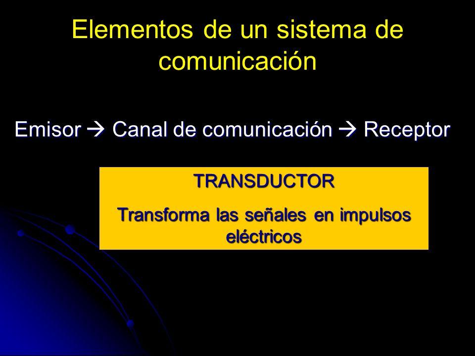 Elementos de un sistema de comunicación Emisor Canal de comunicación Receptor TRANSDUCTOR Transforma las señales en impulsos eléctricos
