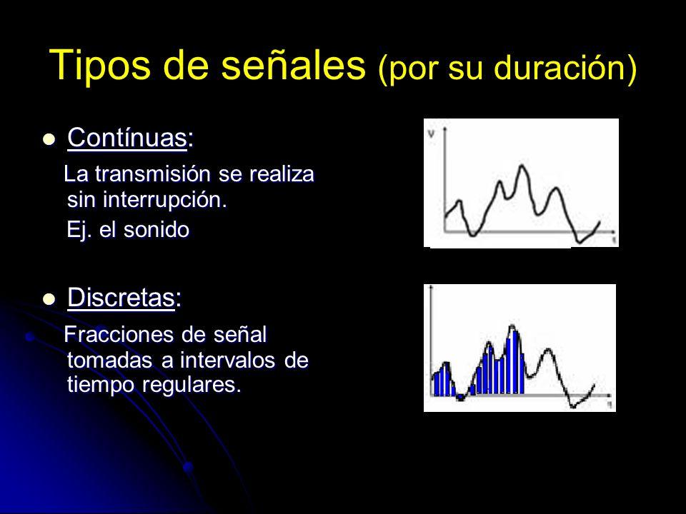 Tipos de señales (por su duración) Contínuas: Contínuas: La transmisión se realiza sin interrupción. La transmisión se realiza sin interrupción. Ej. e