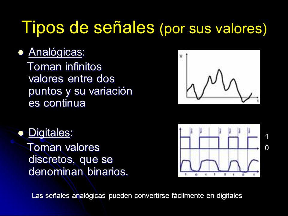 Tipos de señales (por sus valores) Analógicas: Analógicas: Toman infinitos valores entre dos puntos y su variación es continua Toman infinitos valores