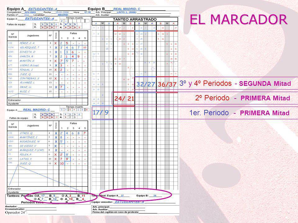EL MARCADOR 1er.