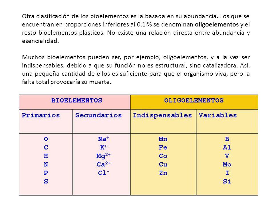 Otra clasificación de los bioelementos es la basada en su abundancia. Los que se encuentran en proporciones inferiores al 0.1 % se denominan oligoelem