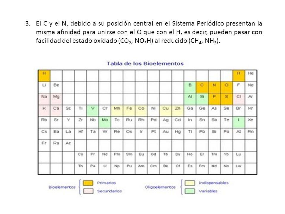 3.El C y el N, debido a su posición central en el Sistema Periódico presentan la misma afinidad para unirse con el O que con el H, es decir, pueden pa