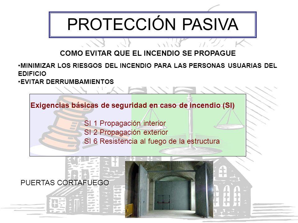 PROTECCIÓN PASIVA COMO EVITAR QUE EL INCENDIO SE PROPAGUE MINIMIZAR LOS RIESGOS DEL INCENDIO PARA LAS PERSONAS USUARIAS DEL EDIFICIO EVITAR DERRUMBAMI