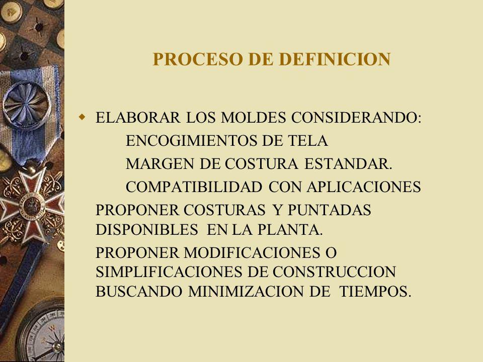 PROCESO DE DEFINICION ELABORAR LOS MOLDES CONSIDERANDO: ENCOGIMIENTOS DE TELA MARGEN DE COSTURA ESTANDAR. COMPATIBILIDAD CON APLICACIONES PROPONER COS