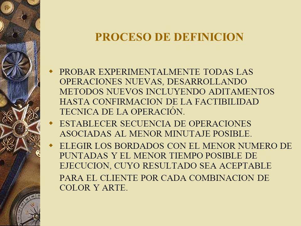 PROCESO DE DEFINICION PROBAR EXPERIMENTALMENTE TODAS LAS OPERACIONES NUEVAS, DESARROLLANDO METODOS NUEVOS INCLUYENDO ADITAMENTOS HASTA CONFIRMACION DE