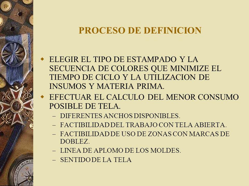 PROCESO DE DEFINICION ELEGIR EL TIPO DE ESTAMPADO Y LA SECUENCIA DE COLORES QUE MINIMIZE EL TIEMPO DE CICLO Y LA UTILIZACION DE INSUMOS Y MATERIA PRIM