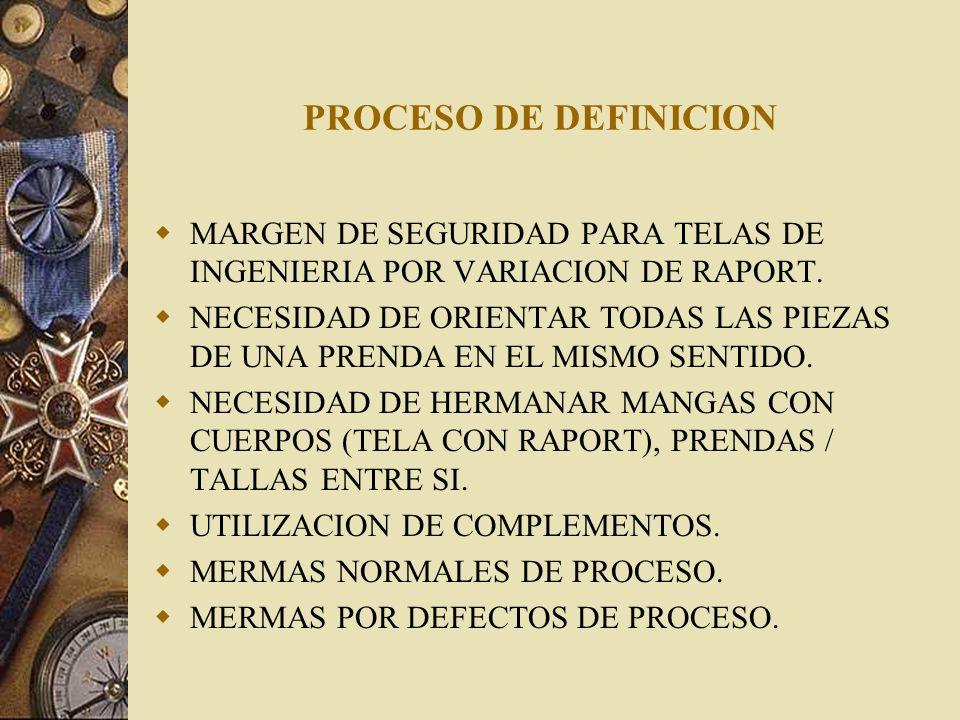 PROCESO DE DEFINICION MARGEN DE SEGURIDAD PARA TELAS DE INGENIERIA POR VARIACION DE RAPORT. NECESIDAD DE ORIENTAR TODAS LAS PIEZAS DE UNA PRENDA EN EL