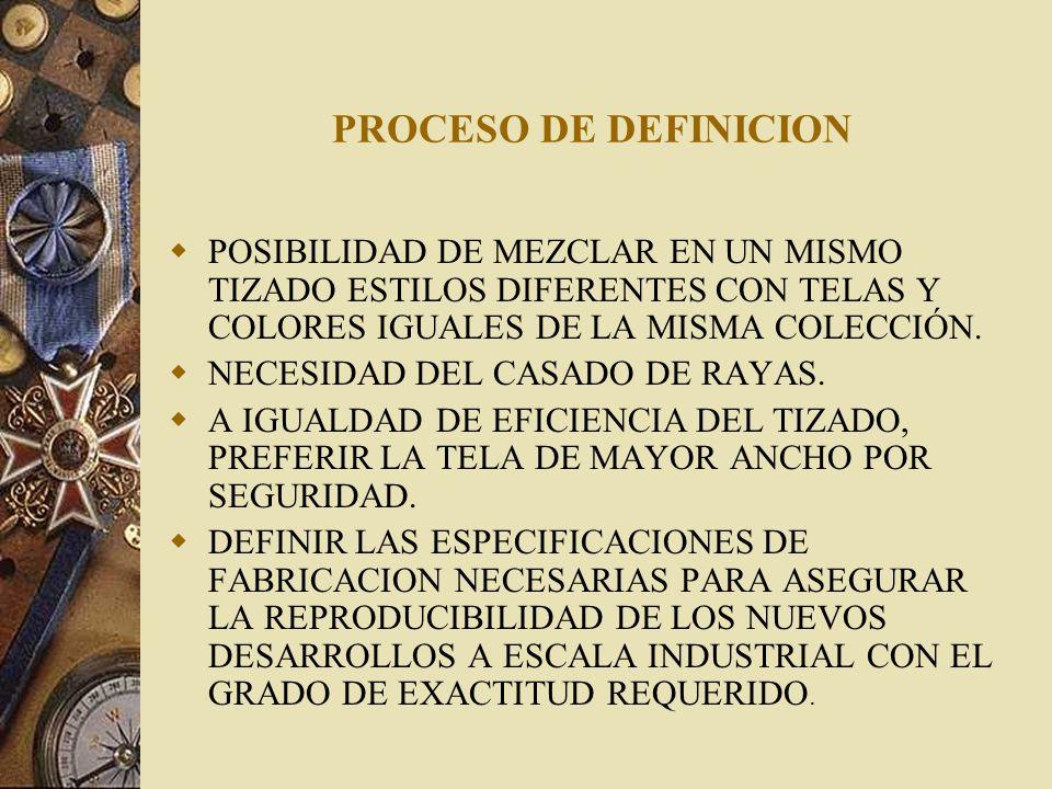 PROCESO DE DEFINICION POSIBILIDAD DE MEZCLAR EN UN MISMO TIZADO ESTILOS DIFERENTES CON TELAS Y COLORES IGUALES DE LA MISMA COLECCIÓN. NECESIDAD DEL CA