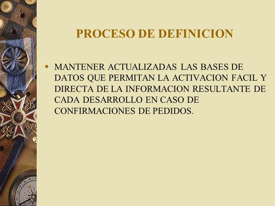 PROCESO DE DEFINICION MANTENER ACTUALIZADAS LAS BASES DE DATOS QUE PERMITAN LA ACTIVACION FACIL Y DIRECTA DE LA INFORMACION RESULTANTE DE CADA DESARRO