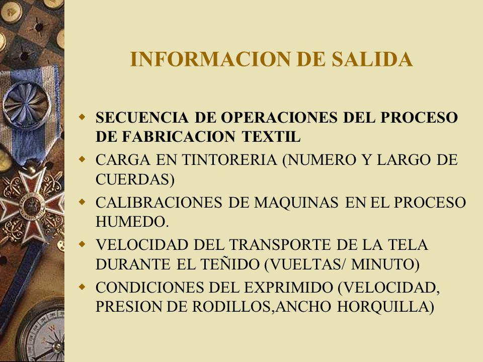 INFORMACION DE SALIDA SECUENCIA DE OPERACIONES DEL PROCESO DE FABRICACION TEXTIL CARGA EN TINTORERIA (NUMERO Y LARGO DE CUERDAS) CALIBRACIONES DE MAQU