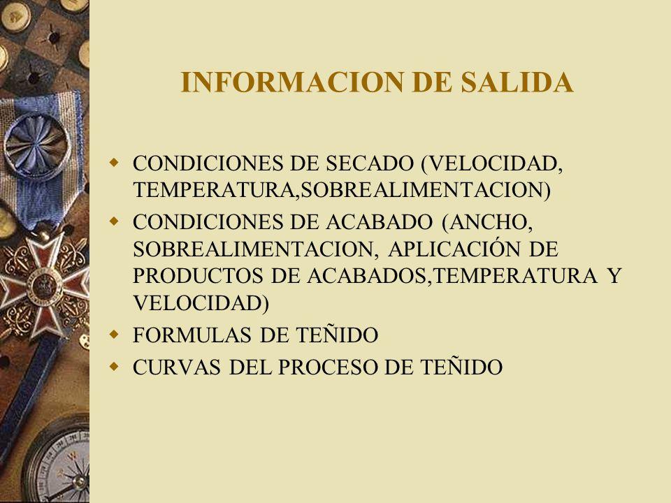 INFORMACION DE SALIDA CONDICIONES DE SECADO (VELOCIDAD, TEMPERATURA,SOBREALIMENTACION) CONDICIONES DE ACABADO (ANCHO, SOBREALIMENTACION, APLICACIÓN DE