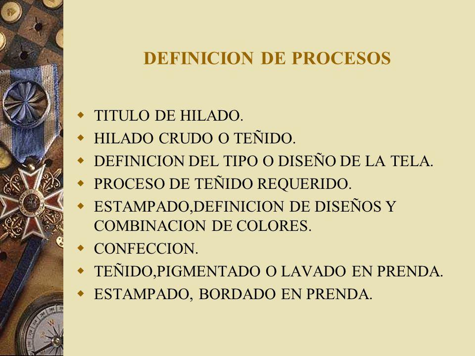 DEFINICION DE PROCESOS TITULO DE HILADO. HILADO CRUDO O TEÑIDO. DEFINICION DEL TIPO O DISEÑO DE LA TELA. PROCESO DE TEÑIDO REQUERIDO. ESTAMPADO,DEFINI