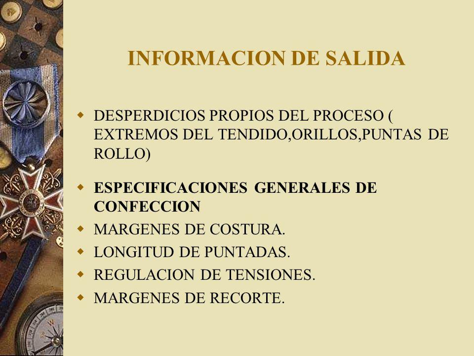 INFORMACION DE SALIDA DESPERDICIOS PROPIOS DEL PROCESO ( EXTREMOS DEL TENDIDO,ORILLOS,PUNTAS DE ROLLO) ESPECIFICACIONES GENERALES DE CONFECCION MARGEN