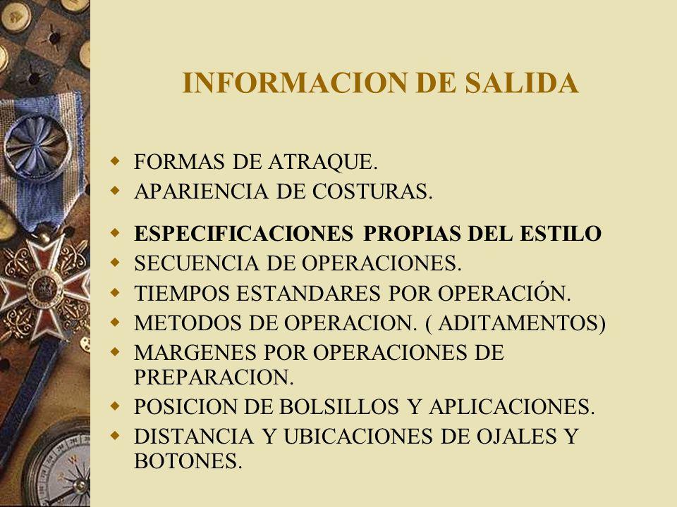 INFORMACION DE SALIDA FORMAS DE ATRAQUE. APARIENCIA DE COSTURAS. ESPECIFICACIONES PROPIAS DEL ESTILO SECUENCIA DE OPERACIONES. TIEMPOS ESTANDARES POR
