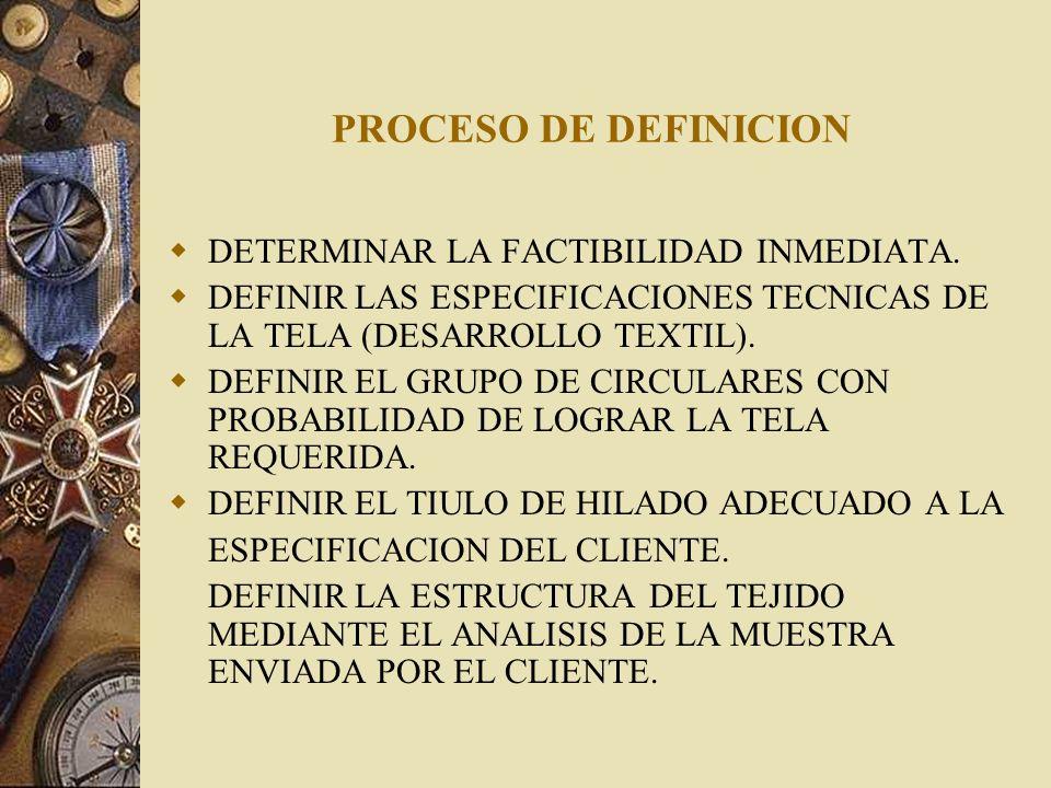 PROCESO DE DEFINICION DETERMINAR LA FACTIBILIDAD INMEDIATA. DEFINIR LAS ESPECIFICACIONES TECNICAS DE LA TELA (DESARROLLO TEXTIL). DEFINIR EL GRUPO DE