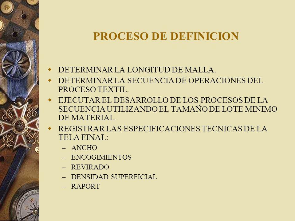 PROCESO DE DEFINICION DETERMINAR LA LONGITUD DE MALLA. DETERMINAR LA SECUENCIA DE OPERACIONES DEL PROCESO TEXTIL. EJECUTAR EL DESARROLLO DE LOS PROCES