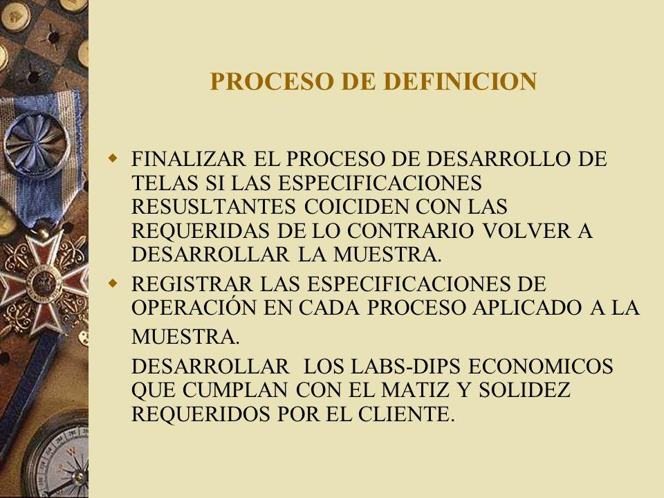 PROCESO DE DEFINICION FINALIZAR EL PROCESO DE DESARROLLO DE TELAS SI LAS ESPECIFICACIONES RESUSLTANTES COICIDEN CON LAS REQUERIDAS DE LO CONTRARIO VOL