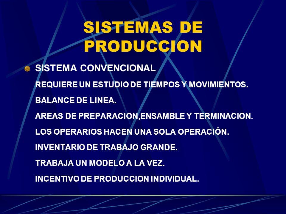 SISTEMAS DE PRODUCCION SISTEMA CONVENCIONAL REQUIERE UN ESTUDIO DE TIEMPOS Y MOVIMIENTOS. BALANCE DE LINEA. AREAS DE PREPARACION,ENSAMBLE Y TERMINACIO