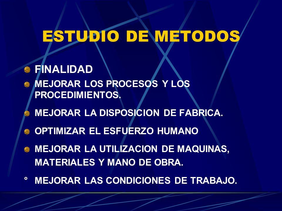 ESTUDIO DE METODOS FINALIDAD MEJORAR LOS PROCESOS Y LOS PROCEDIMIENTOS.