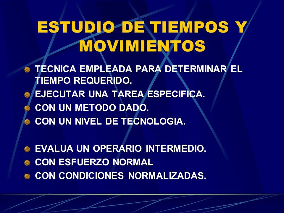 ESTUDIO DE TIEMPOS Y MOVIMIENTOS TECNICA EMPLEADA PARA DETERMINAR EL TIEMPO REQUERIDO.