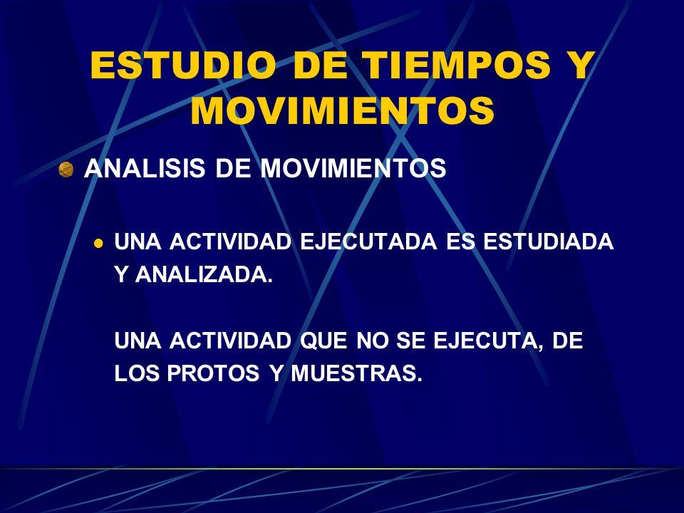 ESTUDIO DE TIEMPOS Y MOVIMIENTOS ANALISIS DE MOVIMIENTOS UNA ACTIVIDAD EJECUTADA ES ESTUDIADA Y ANALIZADA.