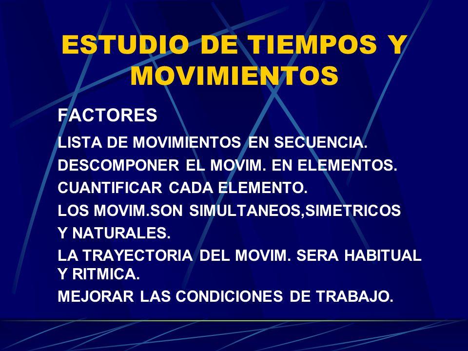 ESTUDIO DE TIEMPOS Y MOVIMIENTOS FACTORES LISTA DE MOVIMIENTOS EN SECUENCIA. DESCOMPONER EL MOVIM. EN ELEMENTOS. CUANTIFICAR CADA ELEMENTO. LOS MOVIM.