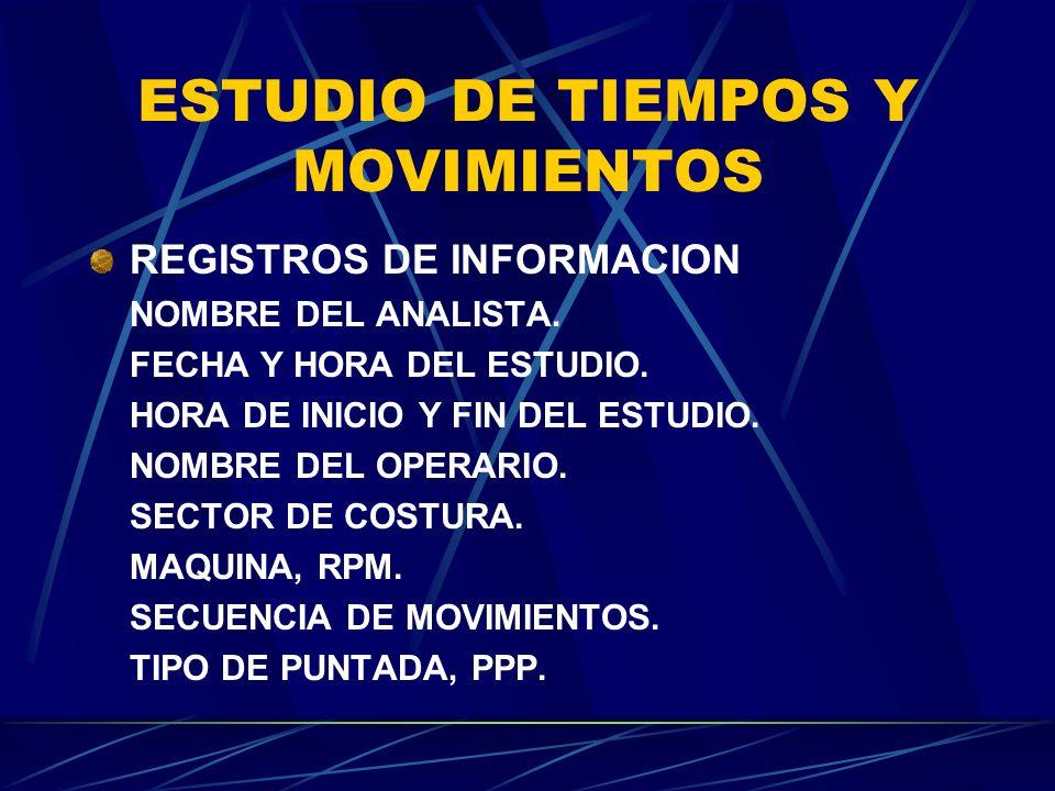 ESTUDIO DE TIEMPOS Y MOVIMIENTOS REGISTROS DE INFORMACION NOMBRE DEL ANALISTA. FECHA Y HORA DEL ESTUDIO. HORA DE INICIO Y FIN DEL ESTUDIO. NOMBRE DEL