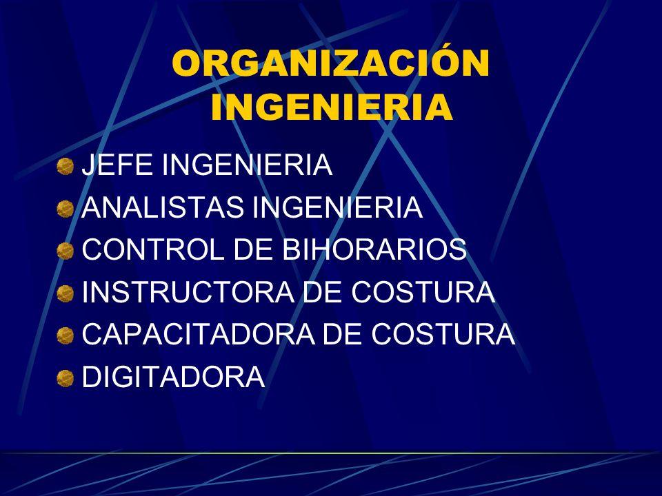 FICHA TECNICA C.INSTRUCCIONES DEL LAVADO EN PRENDAS.