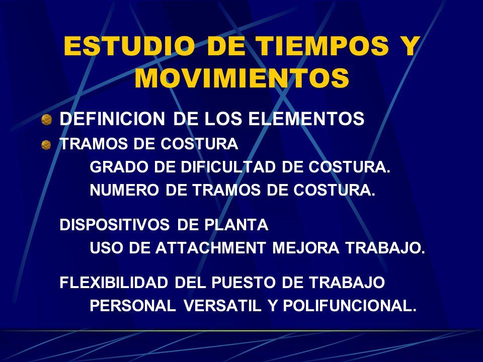 ESTUDIO DE TIEMPOS Y MOVIMIENTOS DEFINICION DE LOS ELEMENTOS TRAMOS DE COSTURA GRADO DE DIFICULTAD DE COSTURA. NUMERO DE TRAMOS DE COSTURA. DISPOSITIV