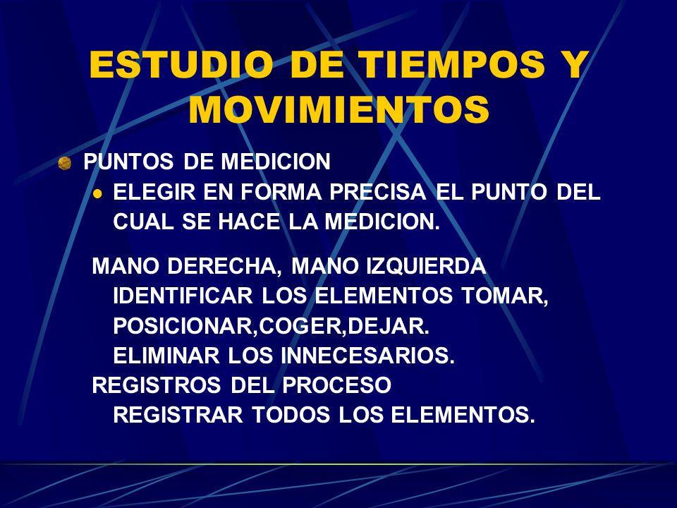 ESTUDIO DE TIEMPOS Y MOVIMIENTOS PUNTOS DE MEDICION ELEGIR EN FORMA PRECISA EL PUNTO DEL CUAL SE HACE LA MEDICION. MANO DERECHA, MANO IZQUIERDA IDENTI