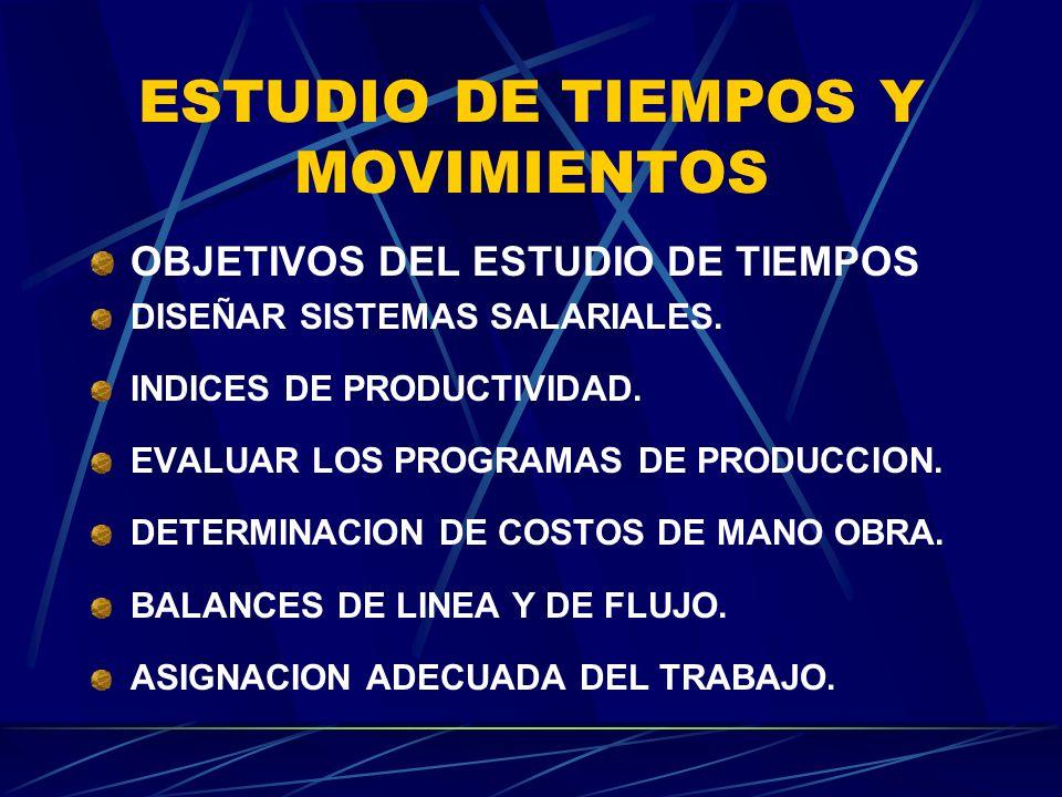 ESTUDIO DE TIEMPOS Y MOVIMIENTOS OBJETIVOS DEL ESTUDIO DE TIEMPOS DISEÑAR SISTEMAS SALARIALES. INDICES DE PRODUCTIVIDAD. EVALUAR LOS PROGRAMAS DE PROD