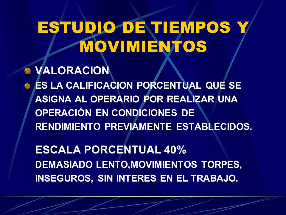 ESTUDIO DE TIEMPOS Y MOVIMIENTOS VALORACION ES LA CALIFICACION PORCENTUAL QUE SE ASIGNA AL OPERARIO POR REALIZAR UNA OPERACIÓN EN CONDICIONES DE RENDIMIENTO PREVIAMENTE ESTABLECIDOS.