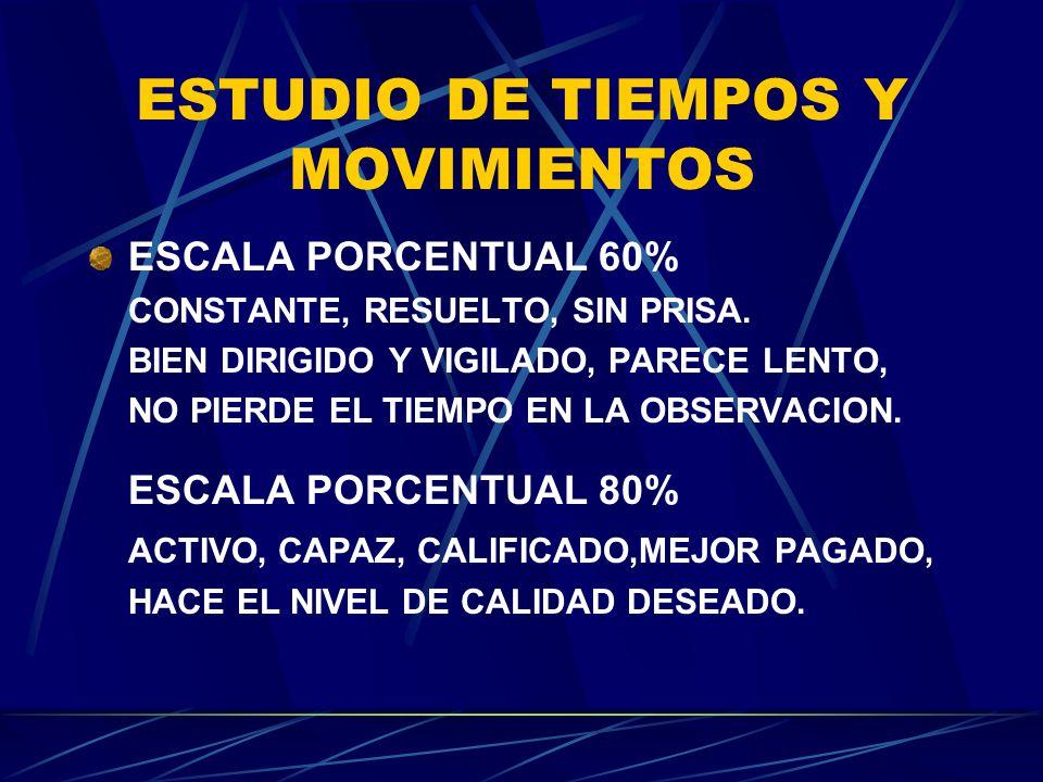 ESTUDIO DE TIEMPOS Y MOVIMIENTOS ESCALA PORCENTUAL 60% CONSTANTE, RESUELTO, SIN PRISA. BIEN DIRIGIDO Y VIGILADO, PARECE LENTO, NO PIERDE EL TIEMPO EN