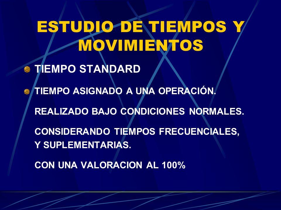 ESTUDIO DE TIEMPOS Y MOVIMIENTOS TIEMPO STANDARD TIEMPO ASIGNADO A UNA OPERACIÓN. REALIZADO BAJO CONDICIONES NORMALES. CONSIDERANDO TIEMPOS FRECUENCIA