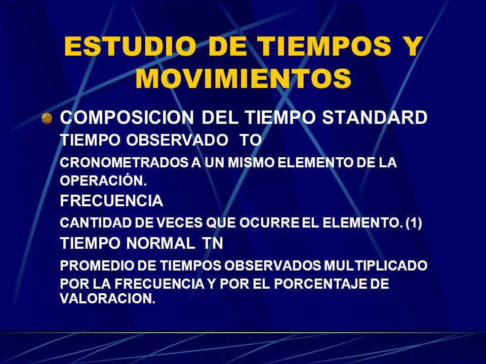ESTUDIO DE TIEMPOS Y MOVIMIENTOS COMPOSICION DEL TIEMPO STANDARD TIEMPO OBSERVADO TO CRONOMETRADOS A UN MISMO ELEMENTO DE LA OPERACIÓN.