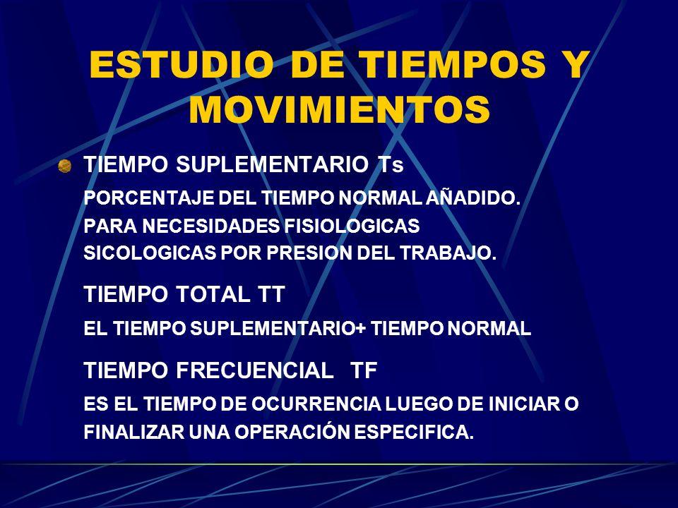 ESTUDIO DE TIEMPOS Y MOVIMIENTOS TIEMPO SUPLEMENTARIO Ts PORCENTAJE DEL TIEMPO NORMAL AÑADIDO. PARA NECESIDADES FISIOLOGICAS SICOLOGICAS POR PRESION D