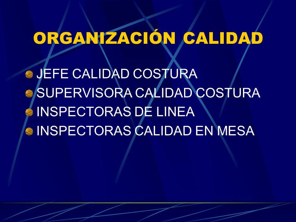 ORGANIZACIÓN CALIDAD JEFE CALIDAD COSTURA SUPERVISORA CALIDAD COSTURA INSPECTORAS DE LINEA INSPECTORAS CALIDAD EN MESA