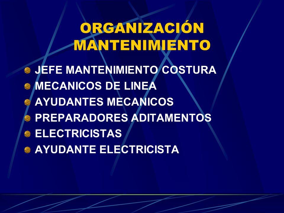 ORGANIZACIÓN MANTENIMIENTO JEFE MANTENIMIENTO COSTURA MECANICOS DE LINEA AYUDANTES MECANICOS PREPARADORES ADITAMENTOS ELECTRICISTAS AYUDANTE ELECTRICISTA