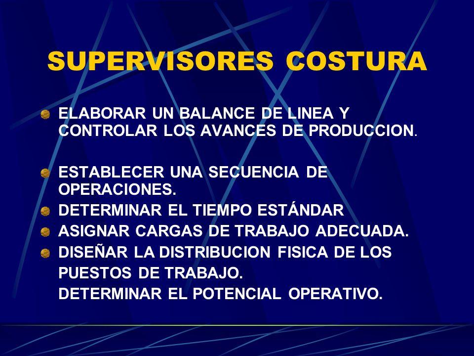 SUPERVISORES COSTURA ELABORAR UN BALANCE DE LINEA Y CONTROLAR LOS AVANCES DE PRODUCCION. ESTABLECER UNA SECUENCIA DE OPERACIONES. DETERMINAR EL TIEMPO