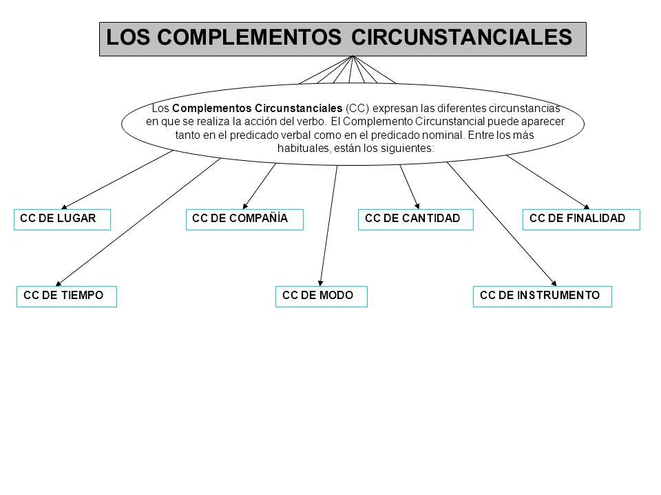 LOS COMPLEMENTOS CIRCUNSTANCIALES Los Complementos Circunstanciales (CC) expresan las diferentes circunstancias en que se realiza la acción del verbo.