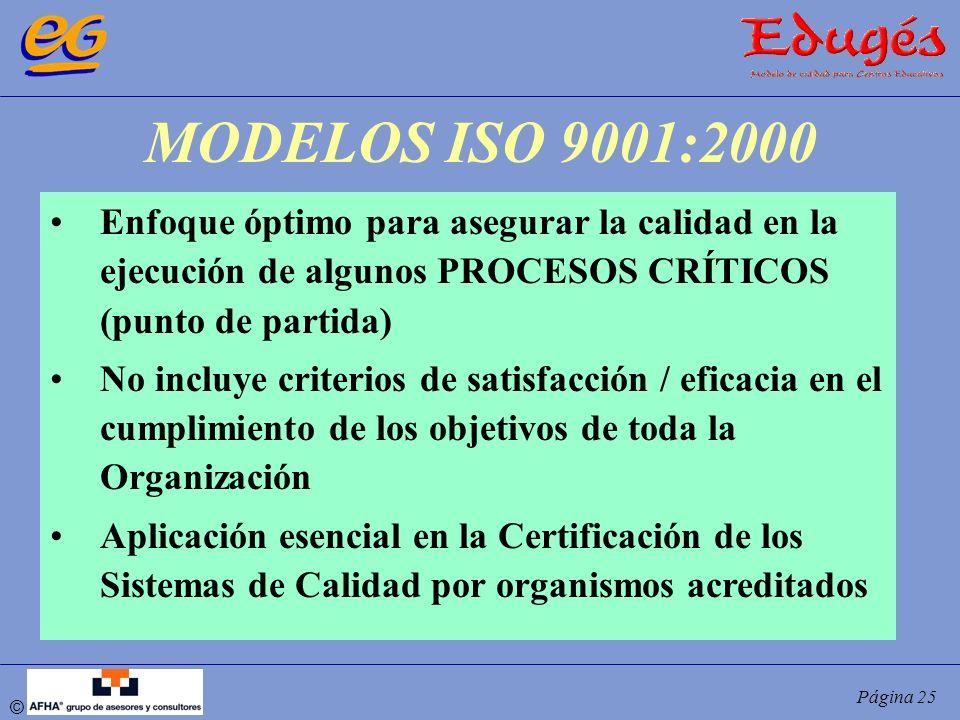 © Página 25 MODELOS ISO 9001:2000 Enfoque óptimo para asegurar la calidad en la ejecución de algunos PROCESOS CRÍTICOS (punto de partida) No incluye c