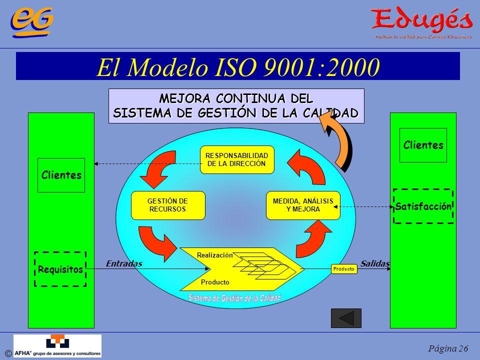 © Página 26 El Modelo ISO 9001:2000 RESPONSABILIDAD DE LA DIRECCIÓN MEDIDA, ANÁLISIS Y MEJORA GESTIÓN DE RECURSOS Realización MEJORA CONTINUA DEL SIST