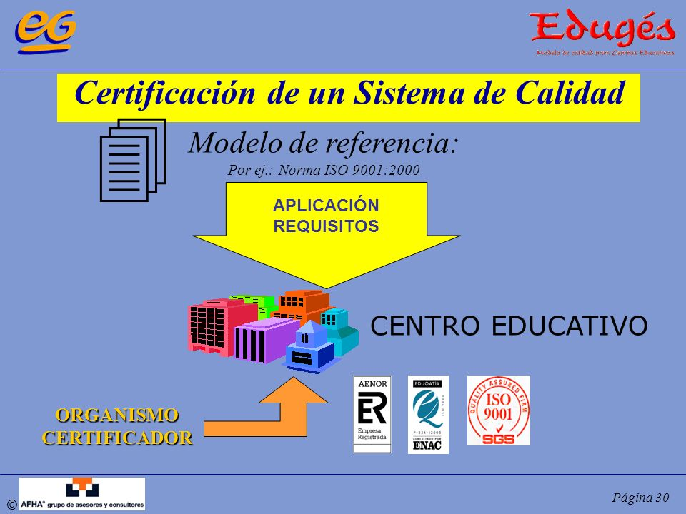 © Página 30 Certificación de un Sistema de Calidad Modelo de referencia: Por ej.: Norma ISO 9001:2000 APLICACIÓN REQUISITOS ORGANISMOCERTIFICADOR CENT