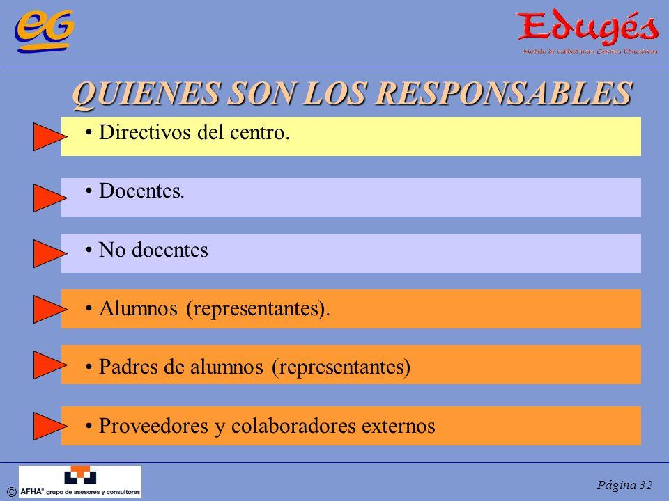 © Página 32 QUIENES SON LOS RESPONSABLES Directivos del centro. Docentes. No docentes Alumnos (representantes). Padres de alumnos (representantes) Pro